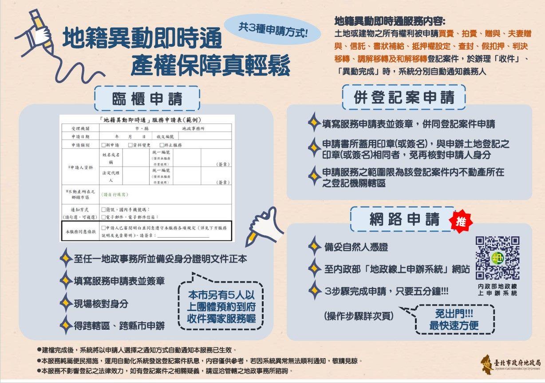 三種申請方式:臨櫃、網路、併登記案