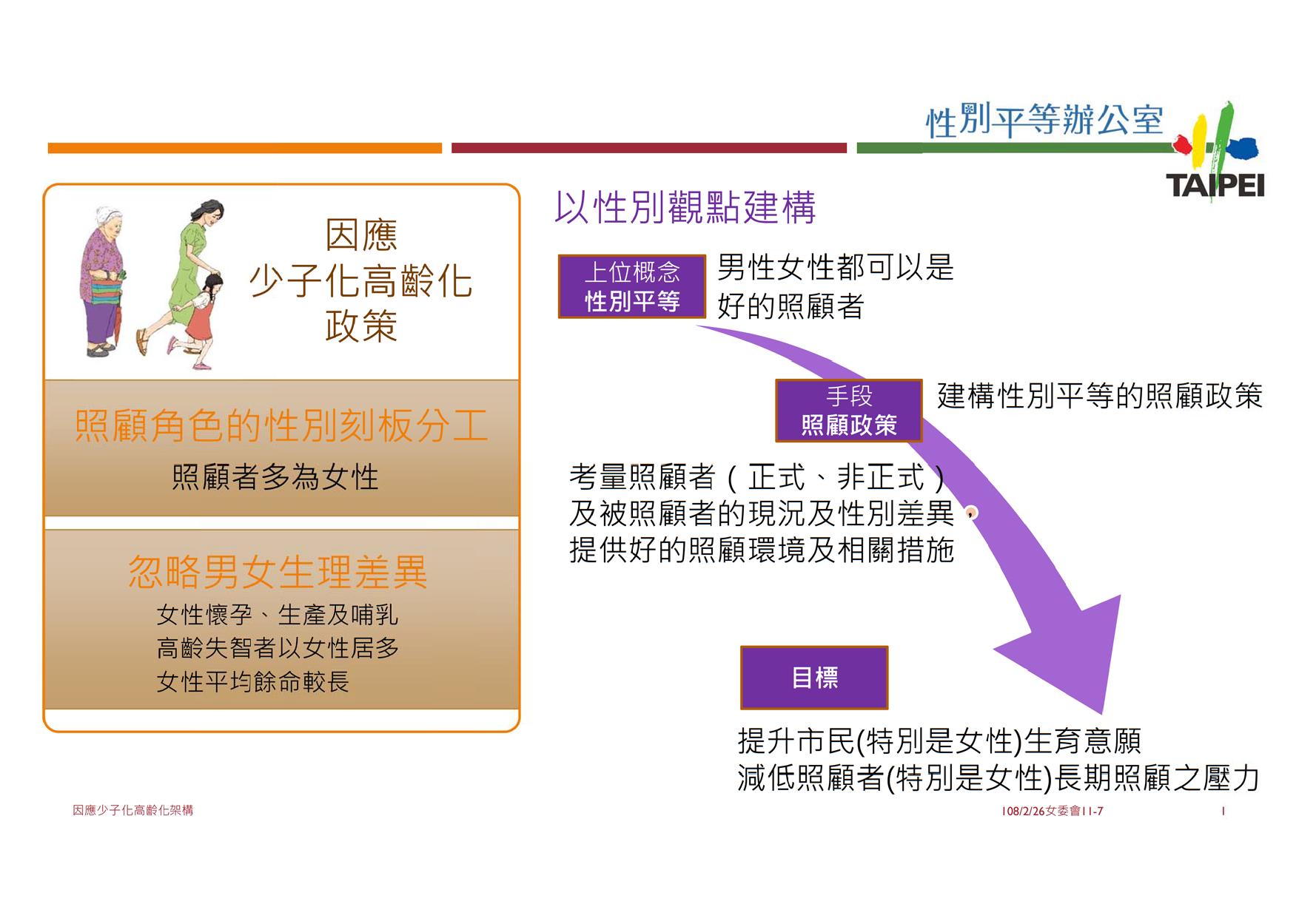 臺灣社會已逐漸邁入少子化及高齡化,許多國家政策亦開始以這兩項主題做規劃,也牽涉到性別平等所關注的照顧議題。於是,為了使臺北市政府的少子化及高齡化政策更具性別意識,便擬訂了本項3年政策計畫,以作為各機關構政策擬訂及執行的追蹤機制。