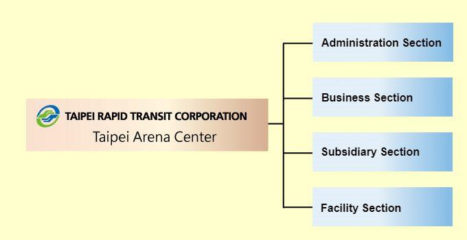 Taipei Arena Center Operation Team