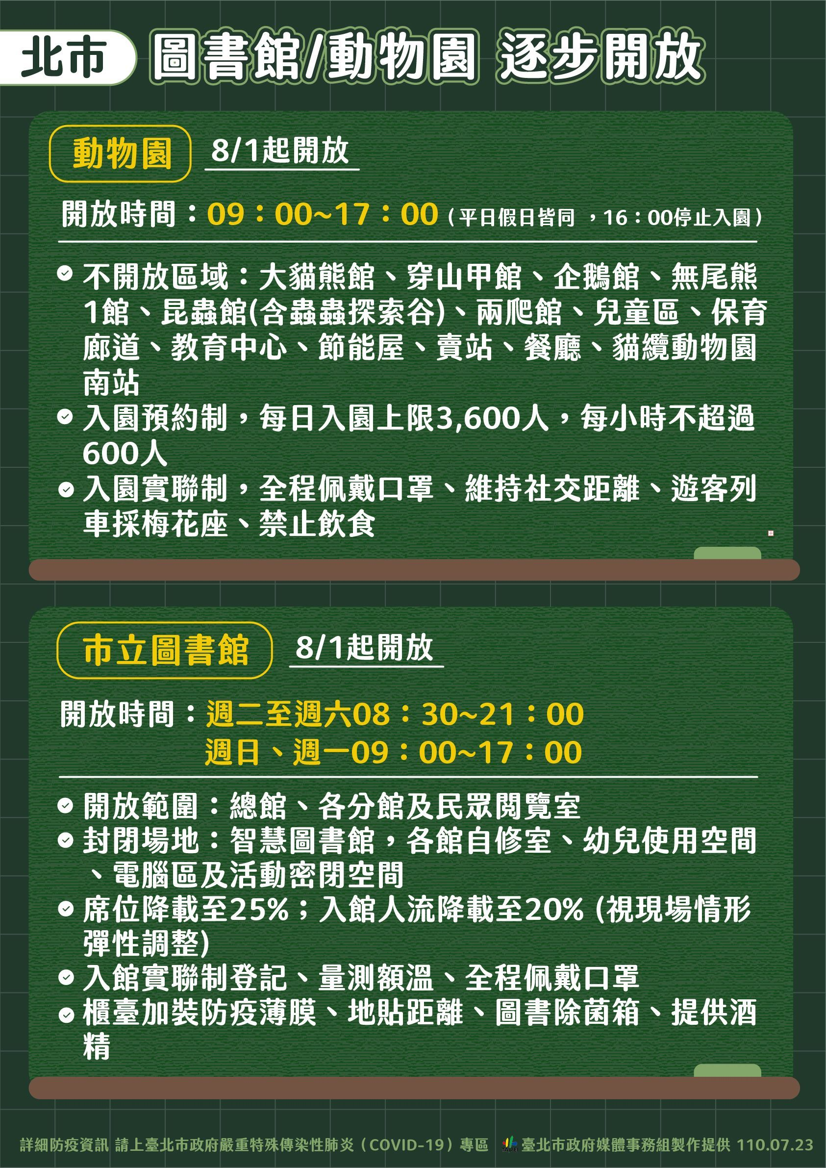 Poster with details on TPL reopening