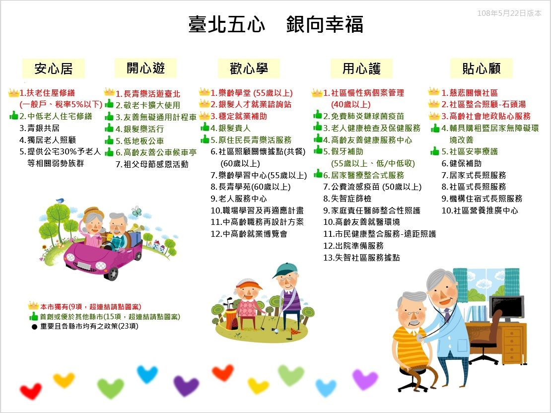 臺北五新新架構