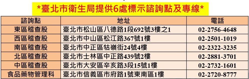 臺北市衛生局提供6處標示諮詢點及專線
