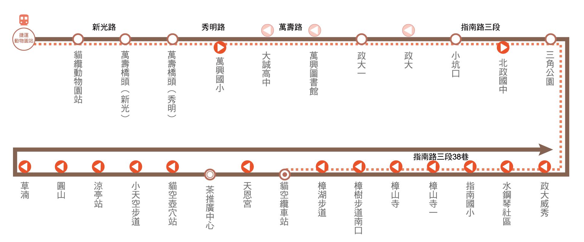 棕15路線圖
