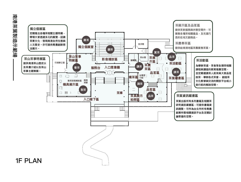 南港茶製場1F平面圖