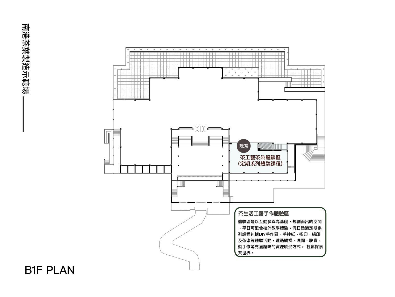 南港茶製場B1F平面圖