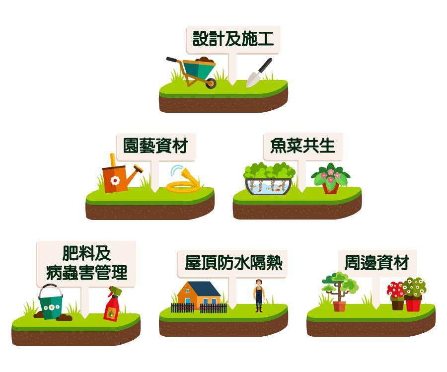 綠屋頂廠商資料庫