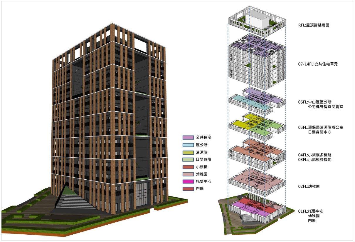培英公宅樓層分佈圖