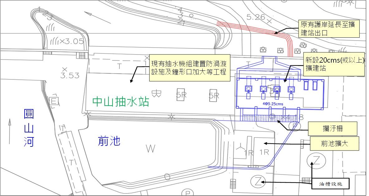 中山抽水站改善方案