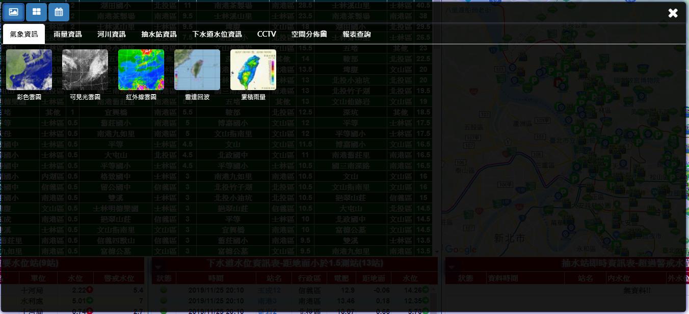 資訊系統內各項元件雲圖及水位等