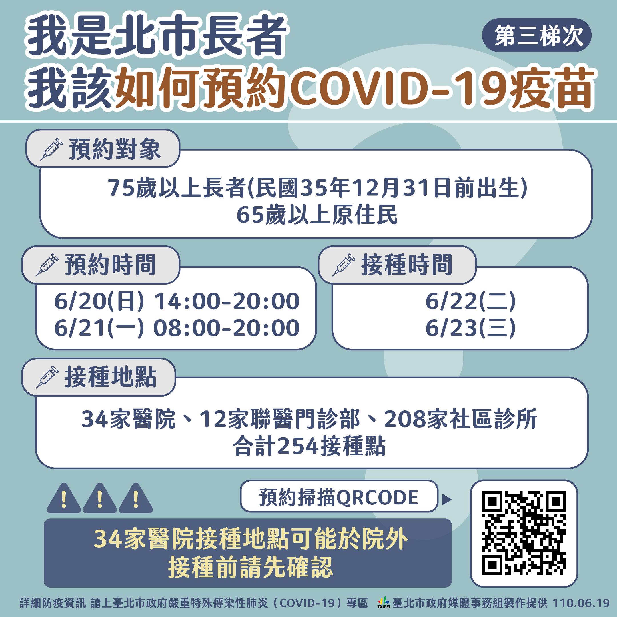 我是北市長者 我該如何預約COVID-19疫苗【第三梯次】