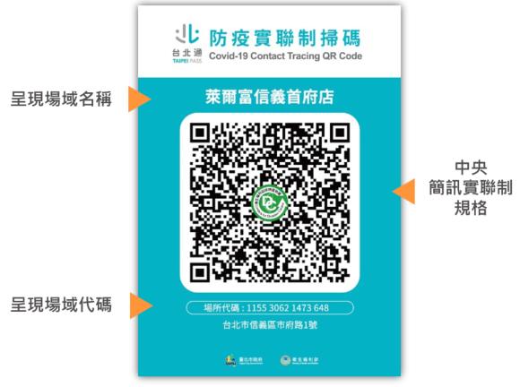 台北通防疫 自主掃描步驟說明